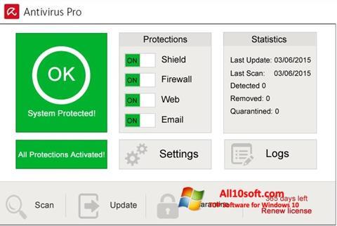 Screenshot Avira Antivirus Pro Windows 10