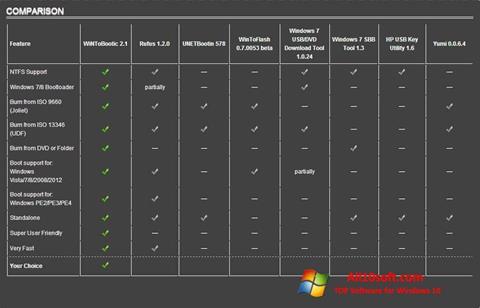 Screenshot WiNToBootic Windows 10
